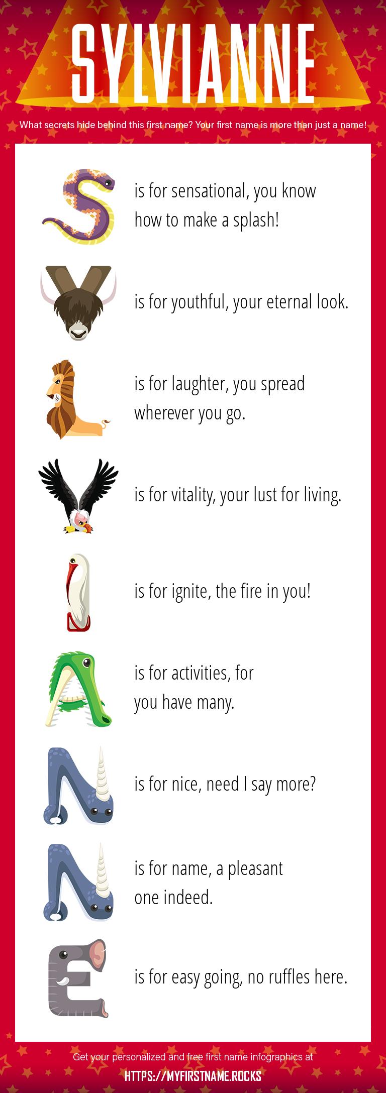 Sylvianne Infographics