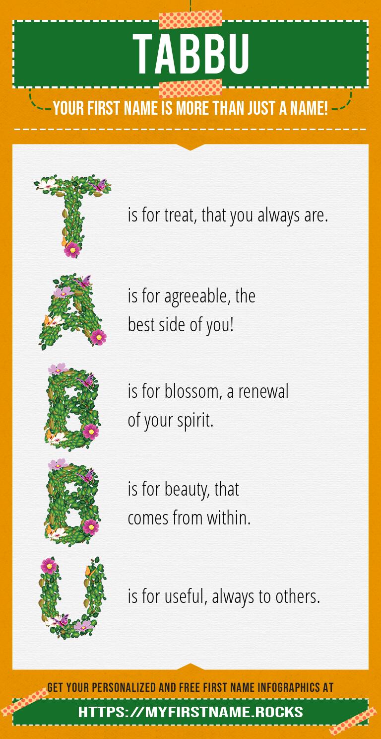Tabbu Infographics