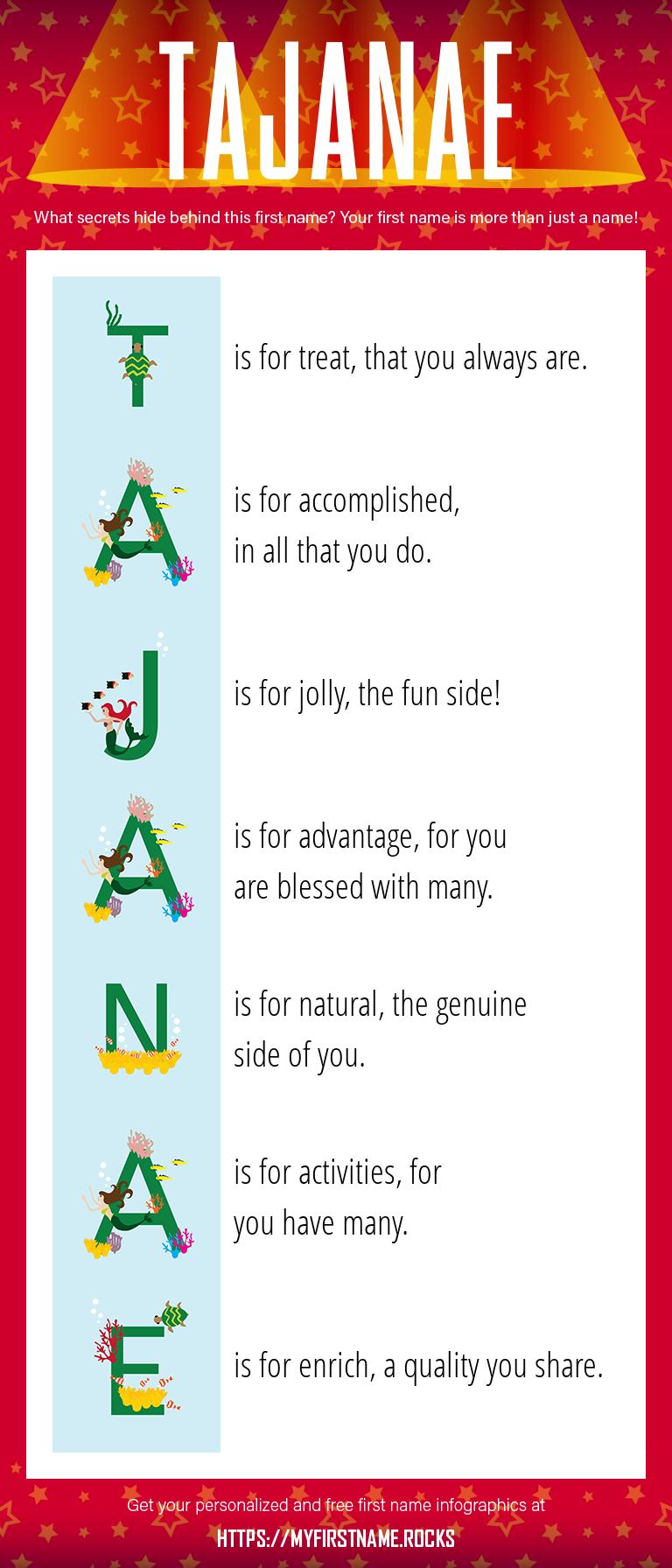 Tajanae Infographics