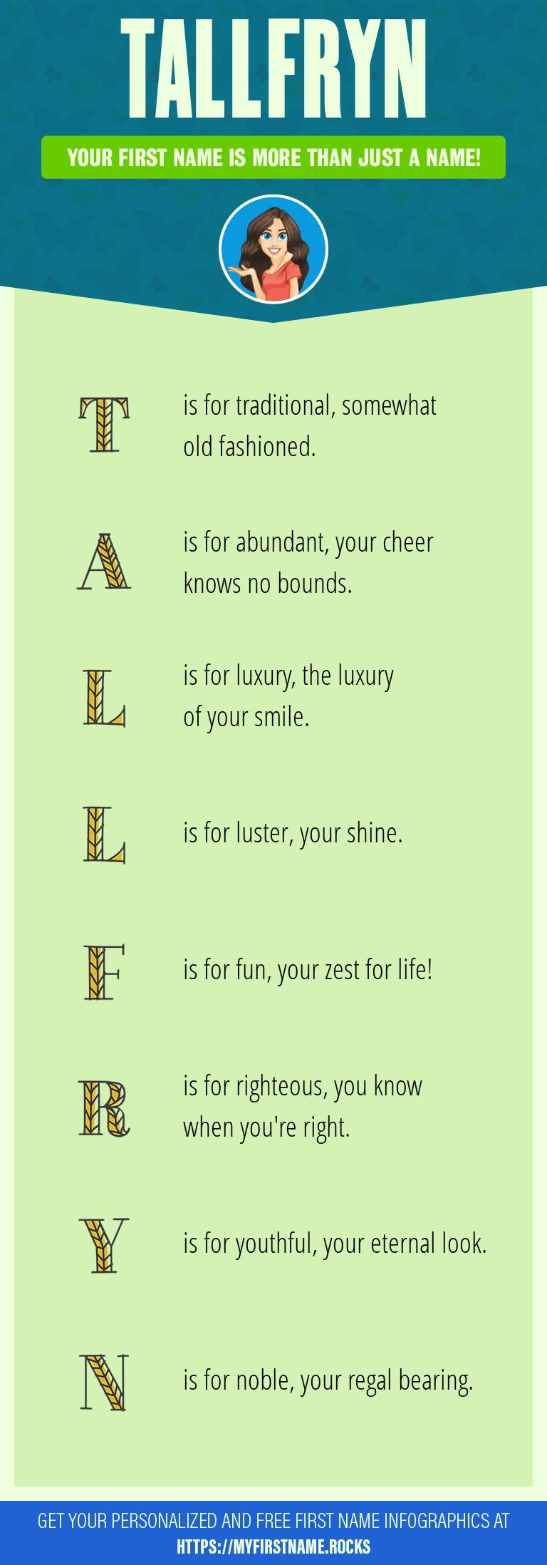 Tallfryn Infographics