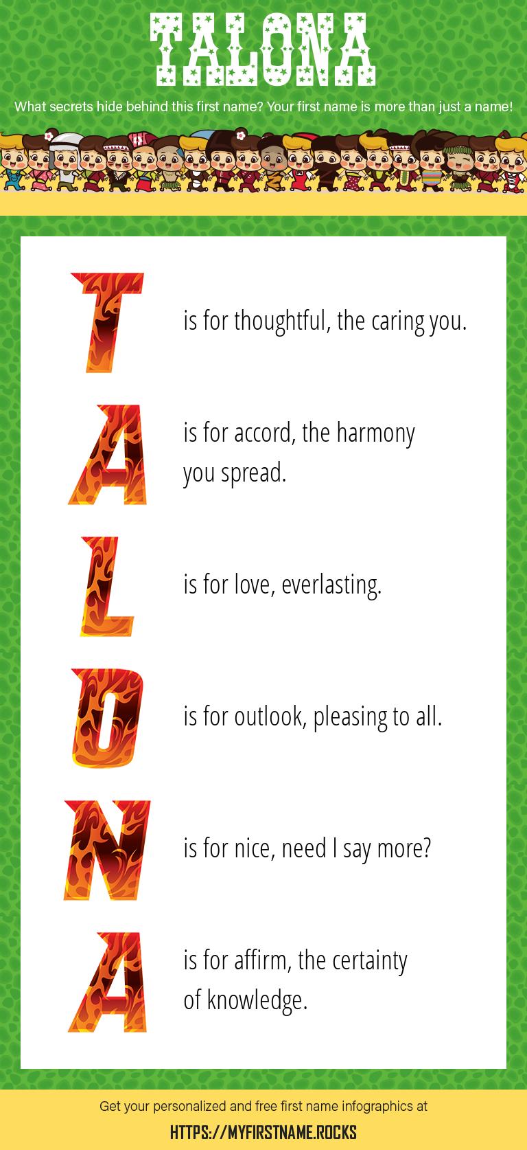 Talona Infographics