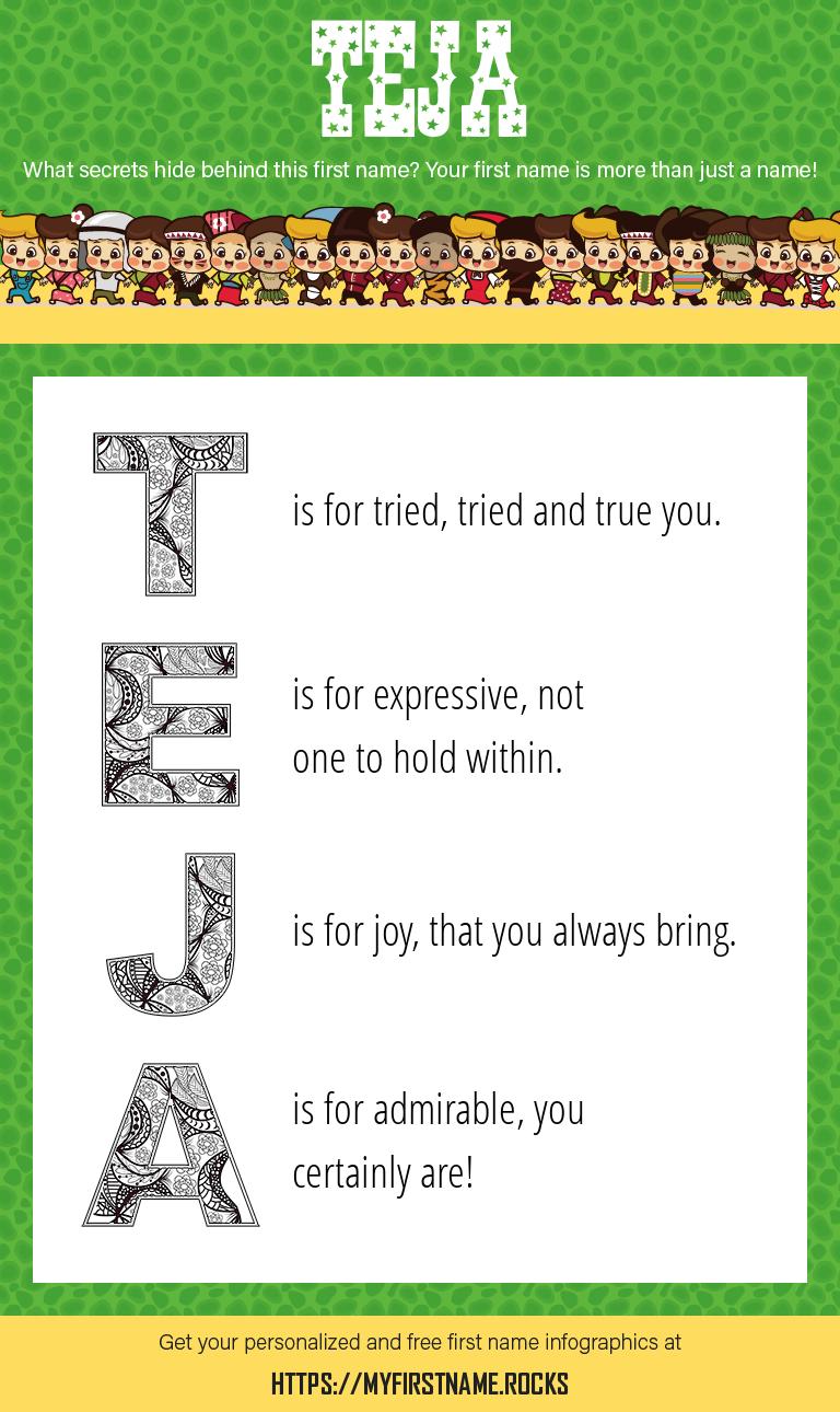 Teja Infographics