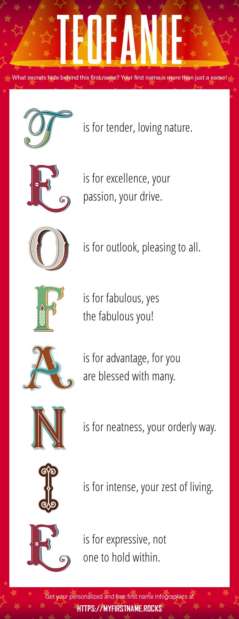 Teofanie Infographics