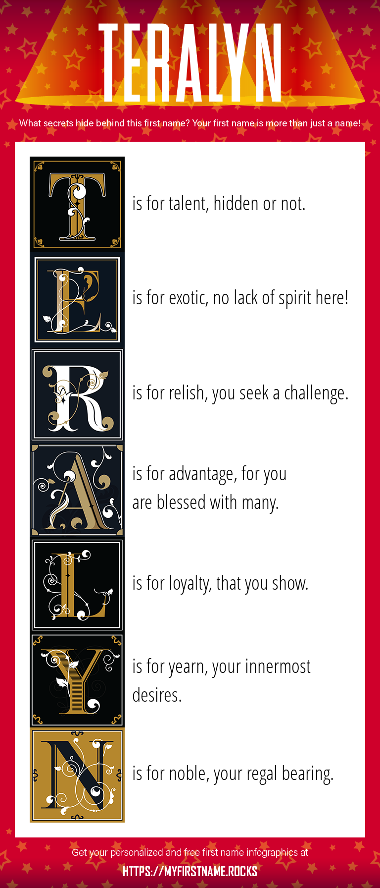 Teralyn Infographics