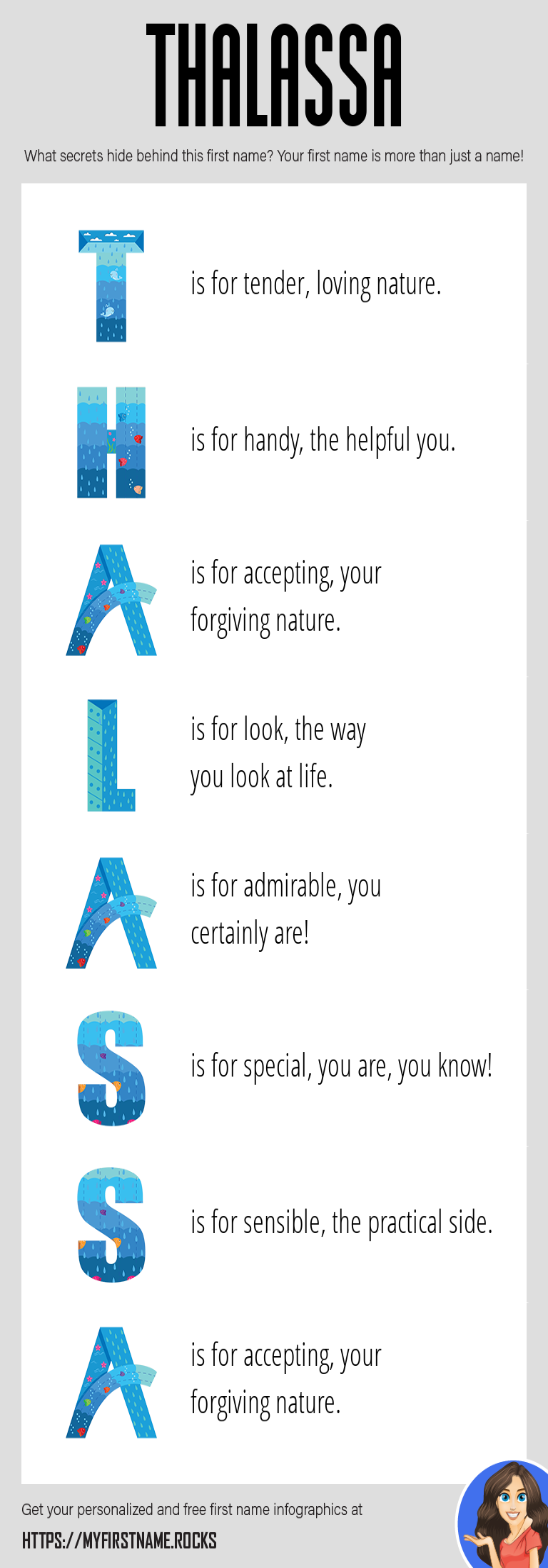 Thalassa Infographics
