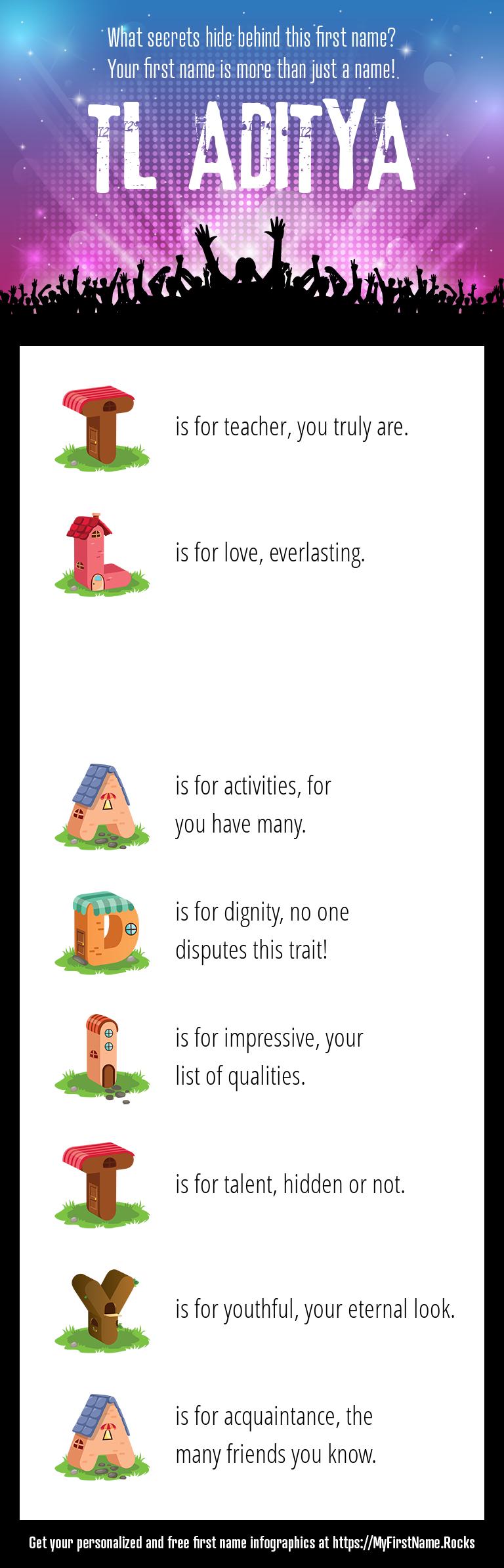 Tl Aditya Infographics