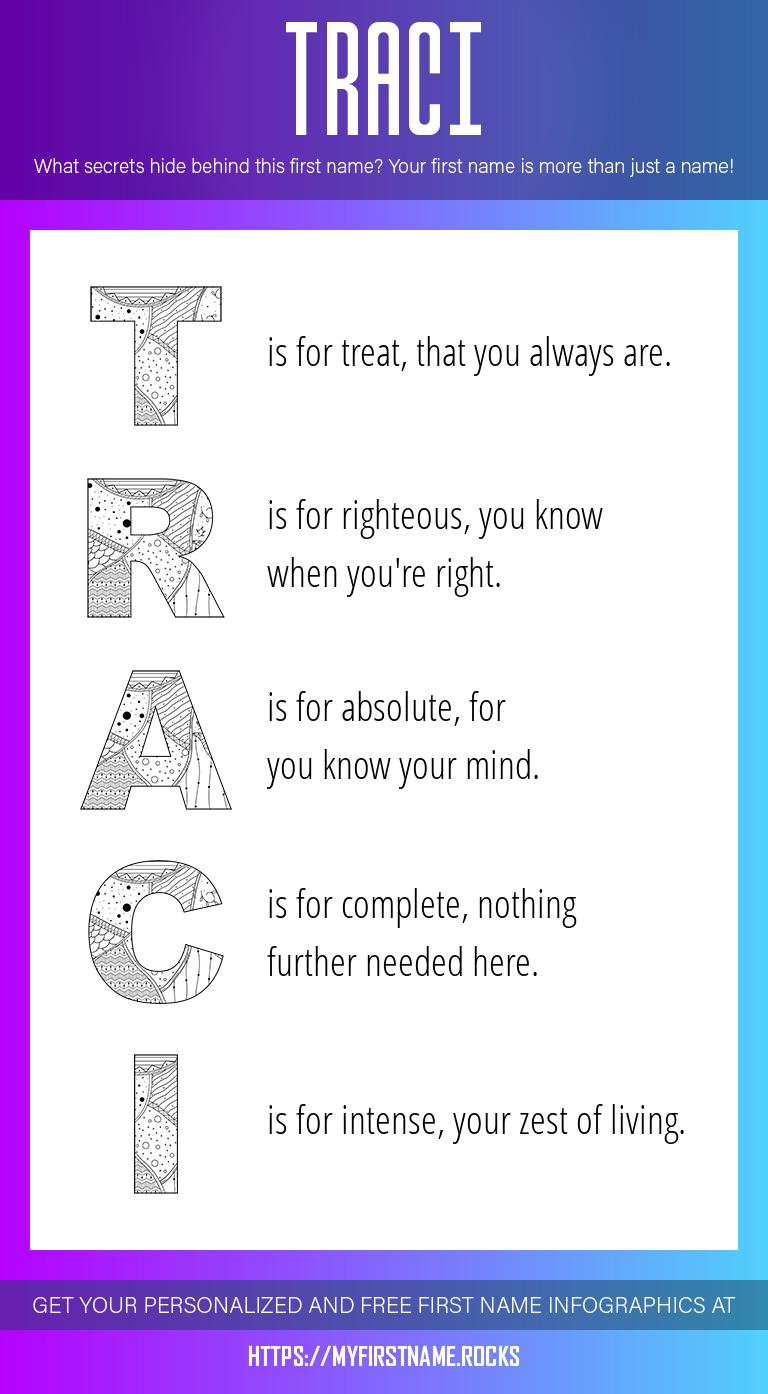 Traci Infographics
