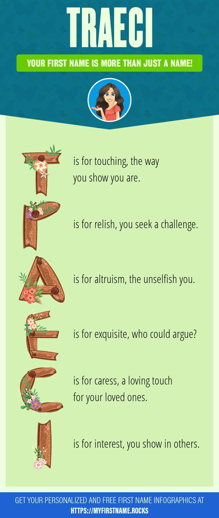 Traeci Infographics