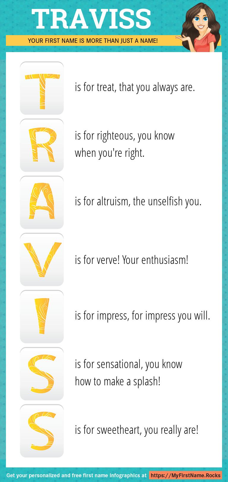 Traviss Infographics