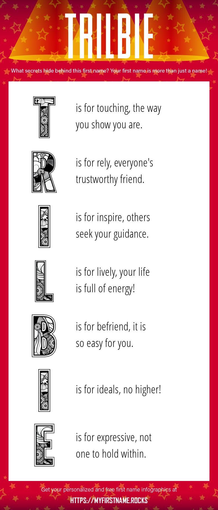 Trilbie Infographics