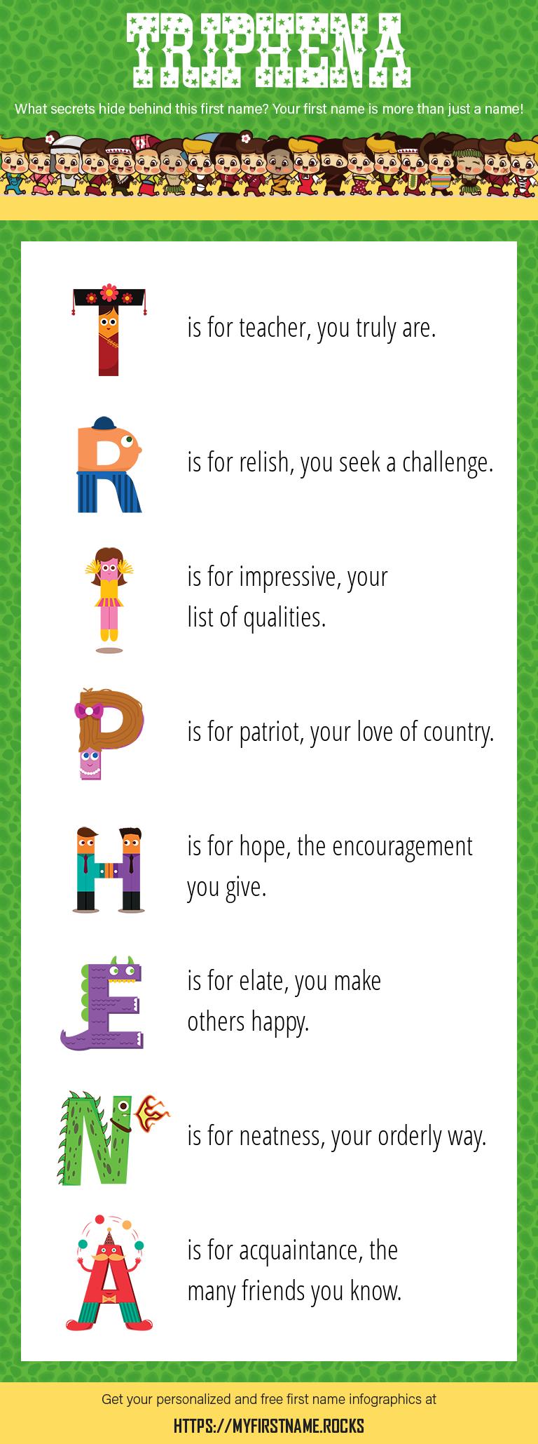 Triphena Infographics