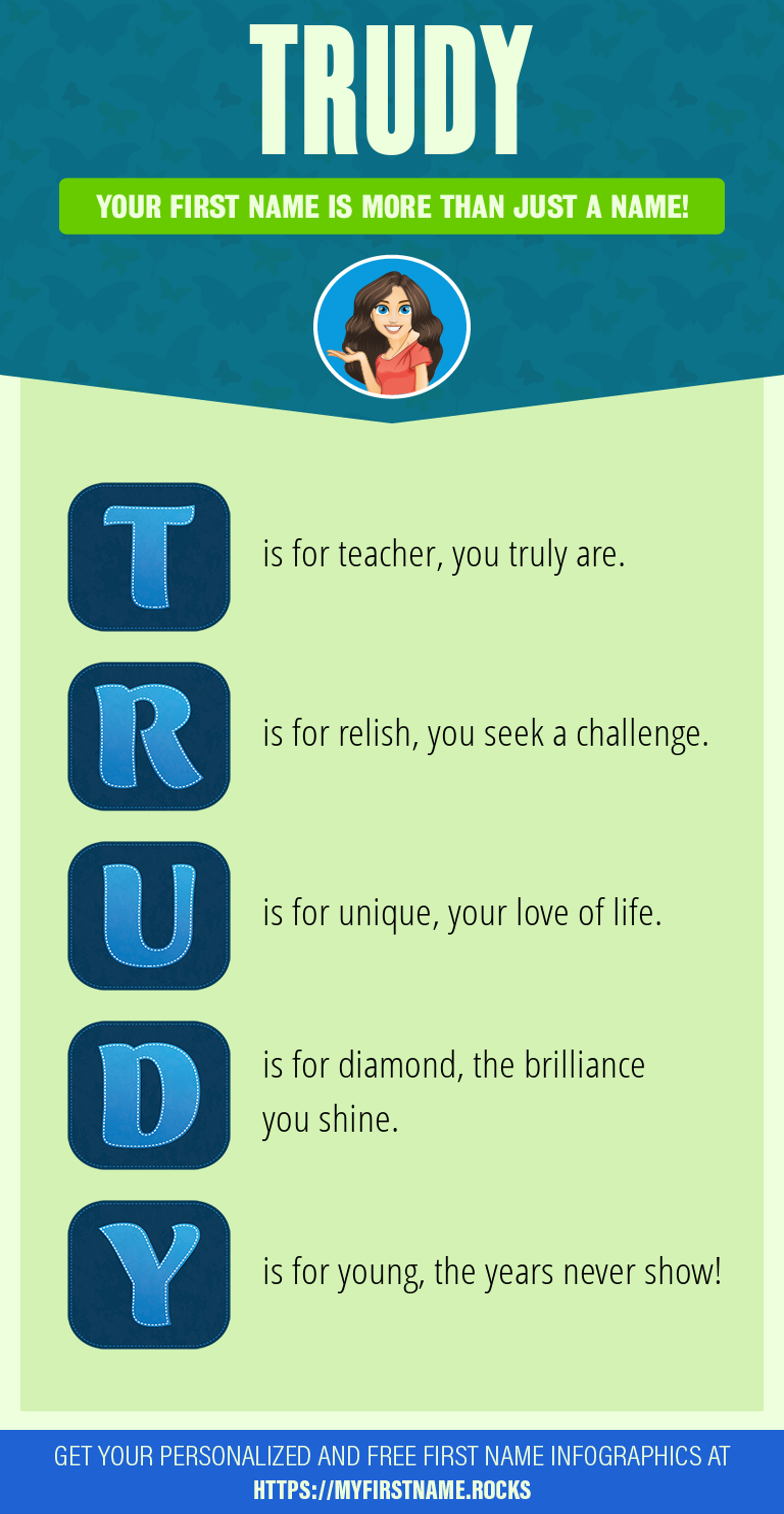 Trudy Infographics