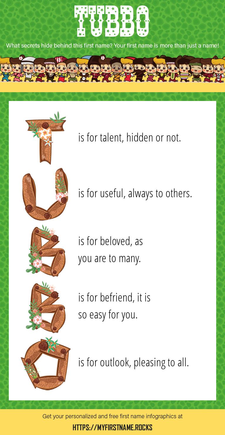 Tubbo Infographics