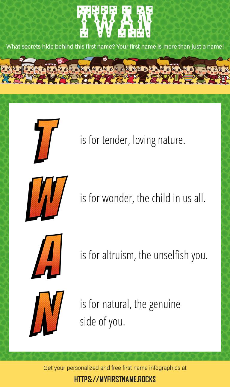 Twan Infographics