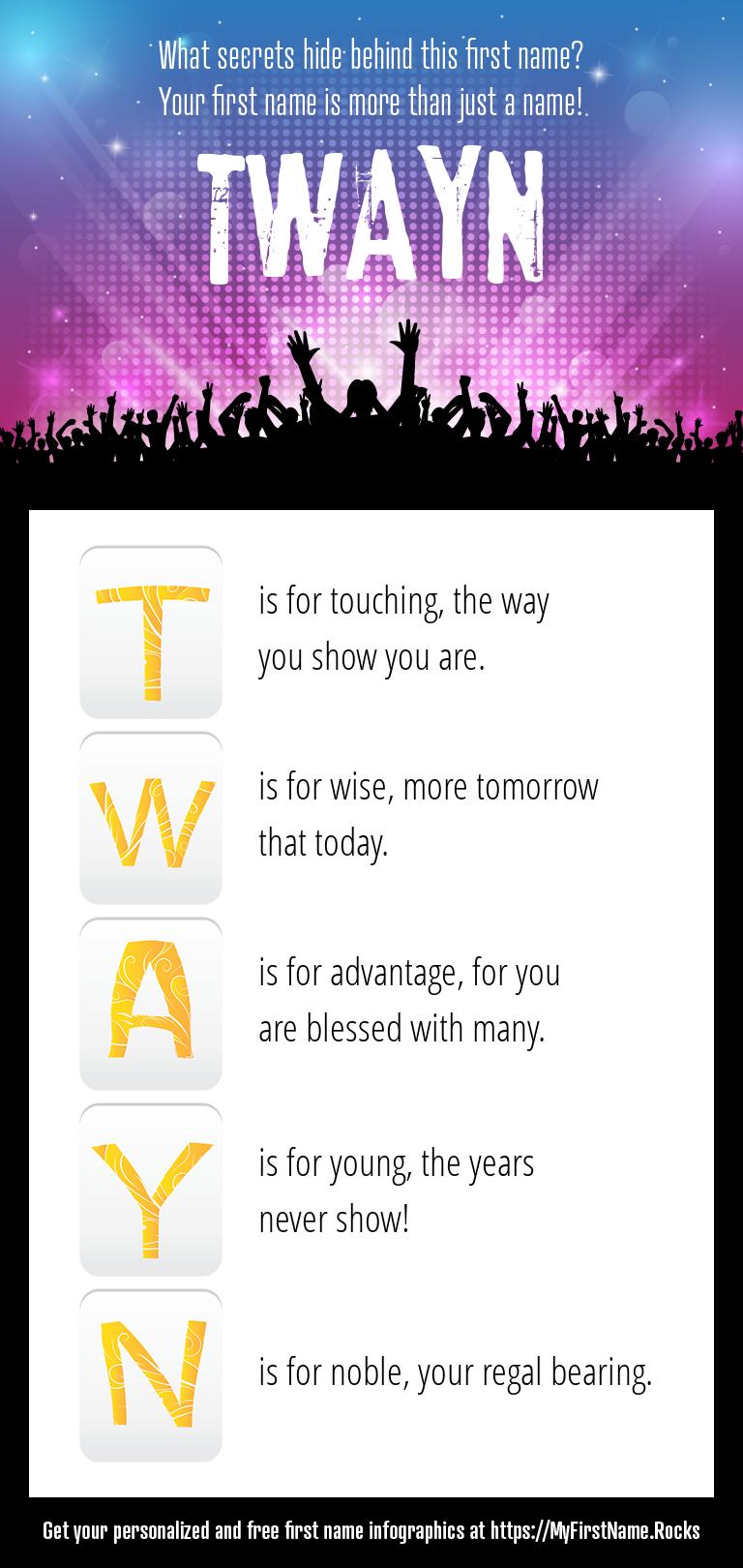 Twayn Infographics