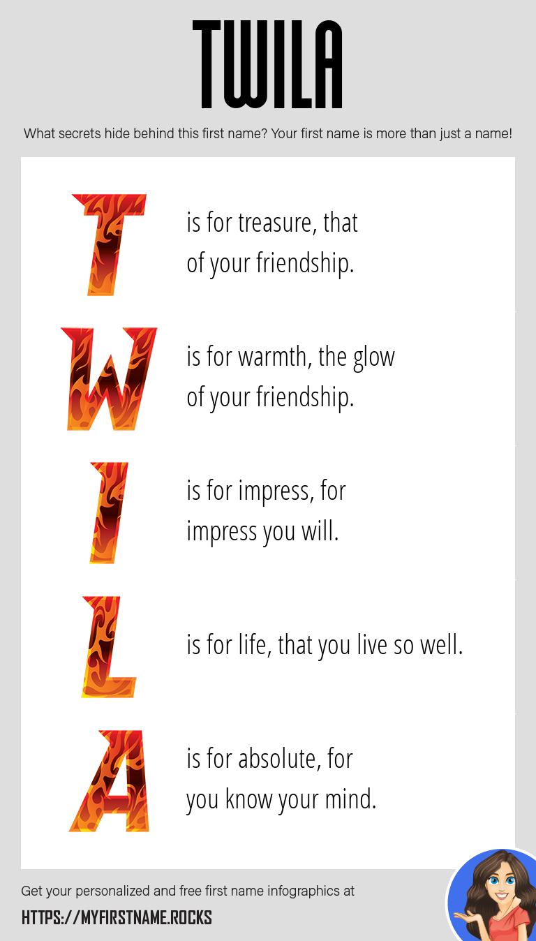 Twila Infographics