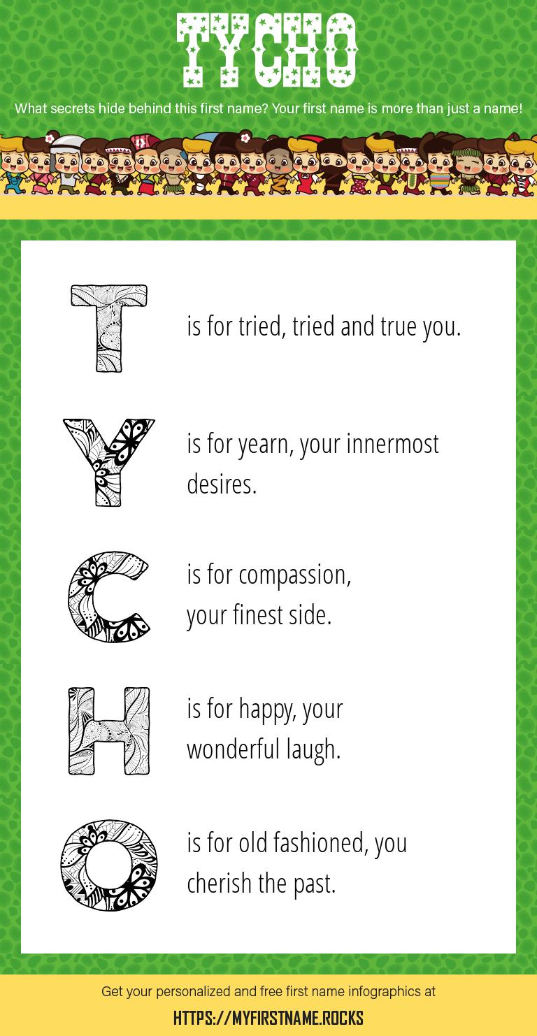 Tycho Infographics
