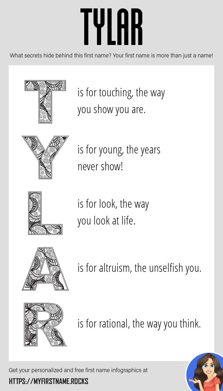 Tylar Infographics