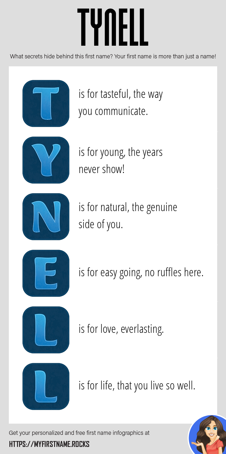 Tynell Infographics