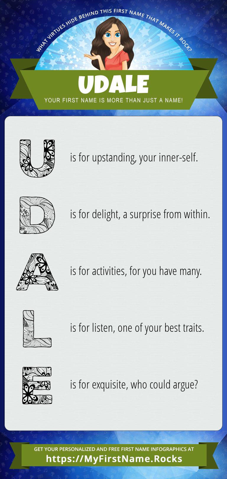 Udale Infographics
