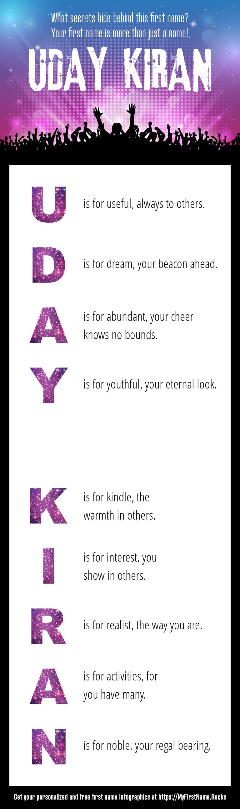 Uday Kiran Infographics