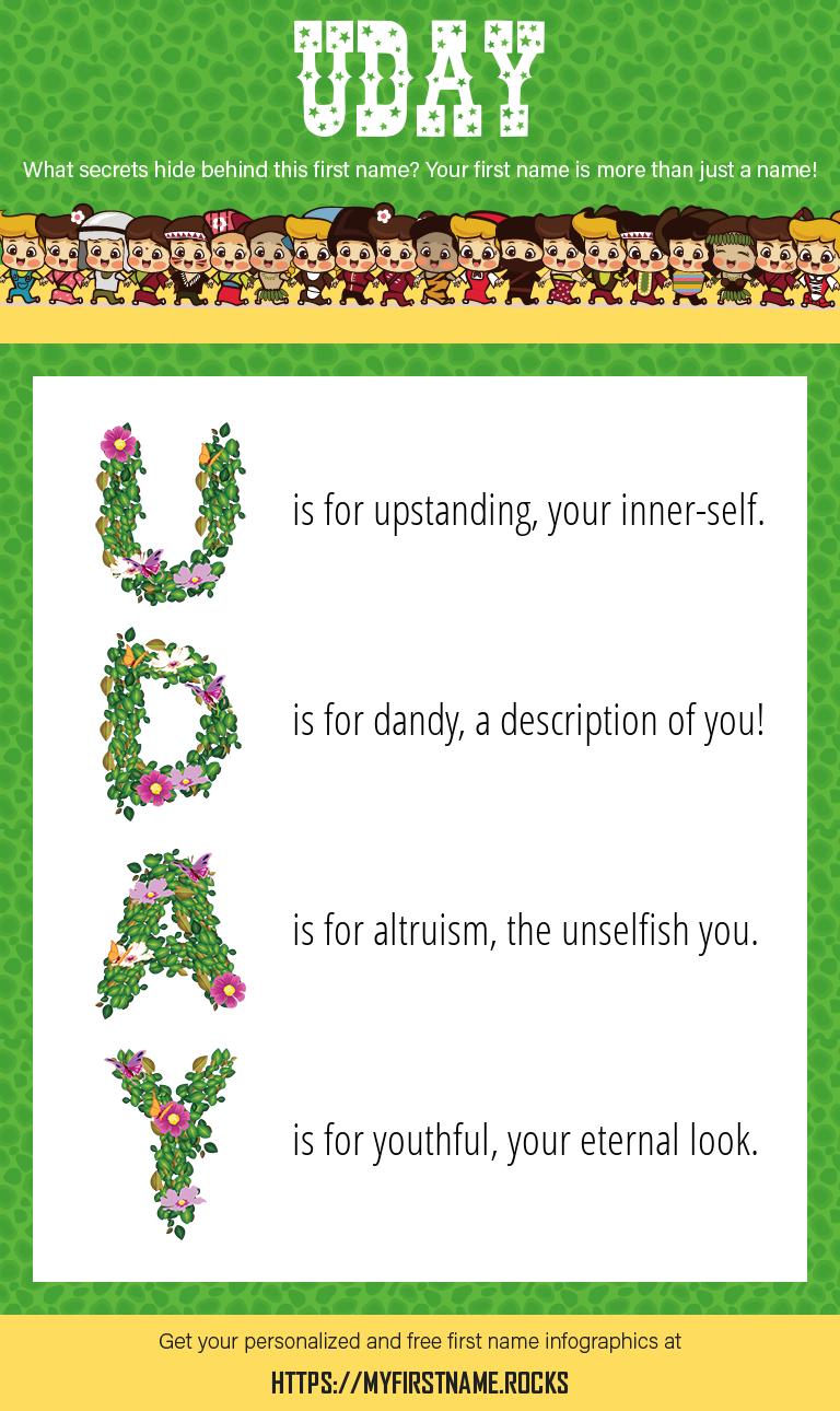 Uday Infographics
