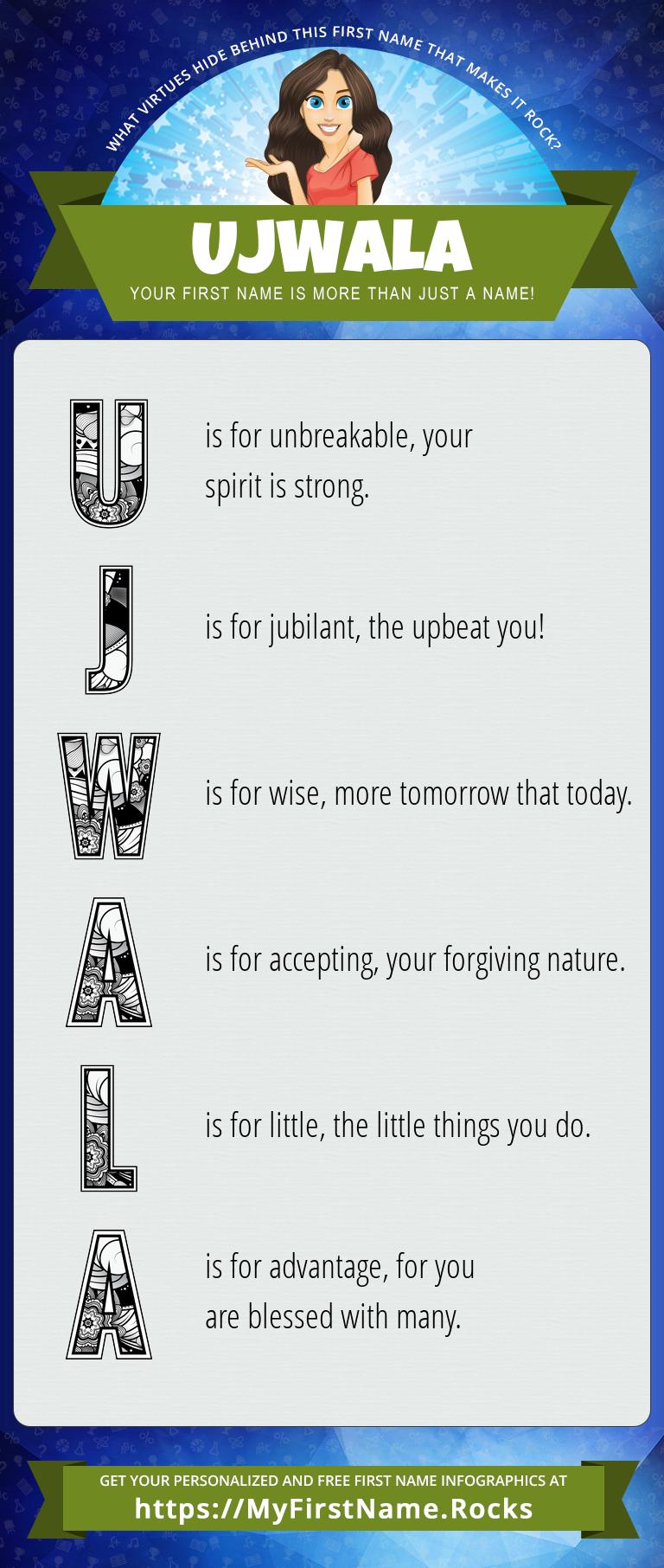 Ujwala Infographics