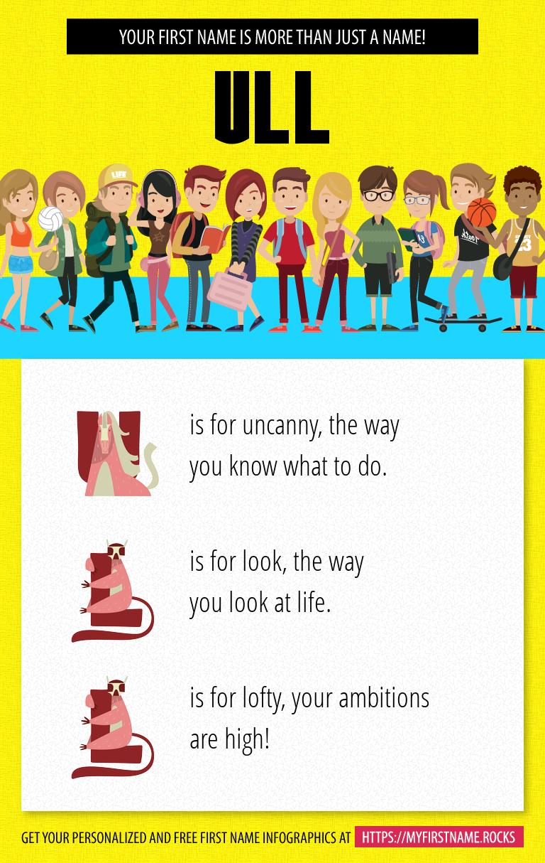 Ull Infographics