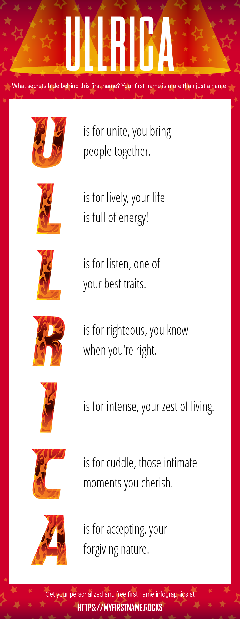 Ullrica Infographics