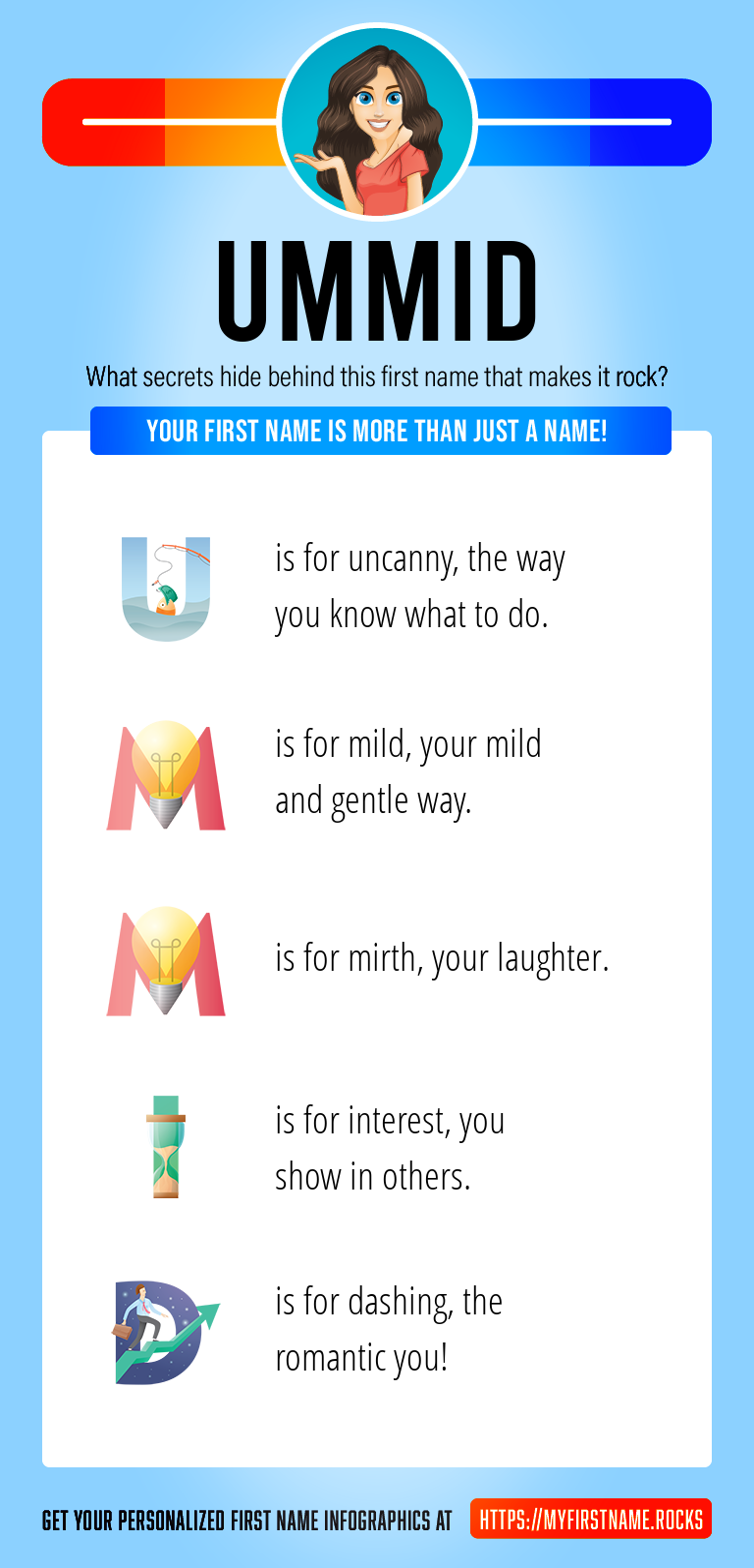 Ummid Infographics