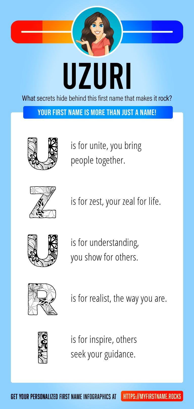 Uzuri Infographics