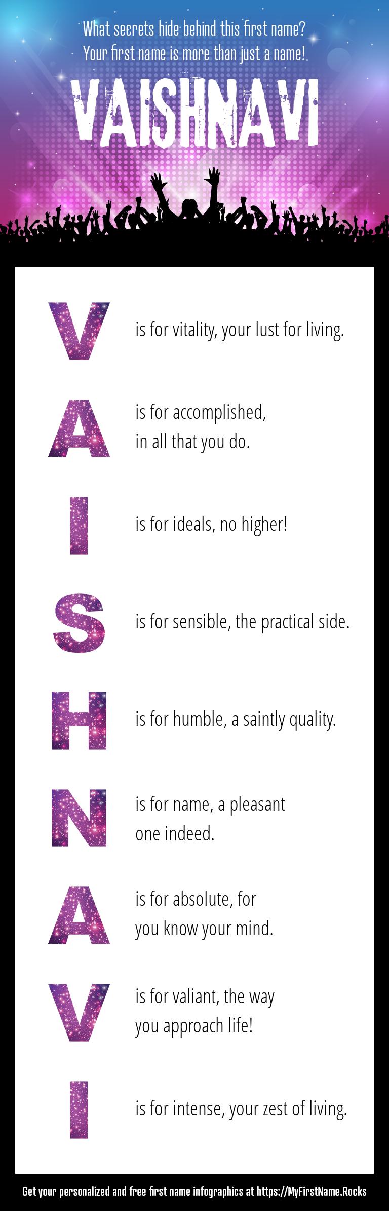 Vaishnavi Infographics