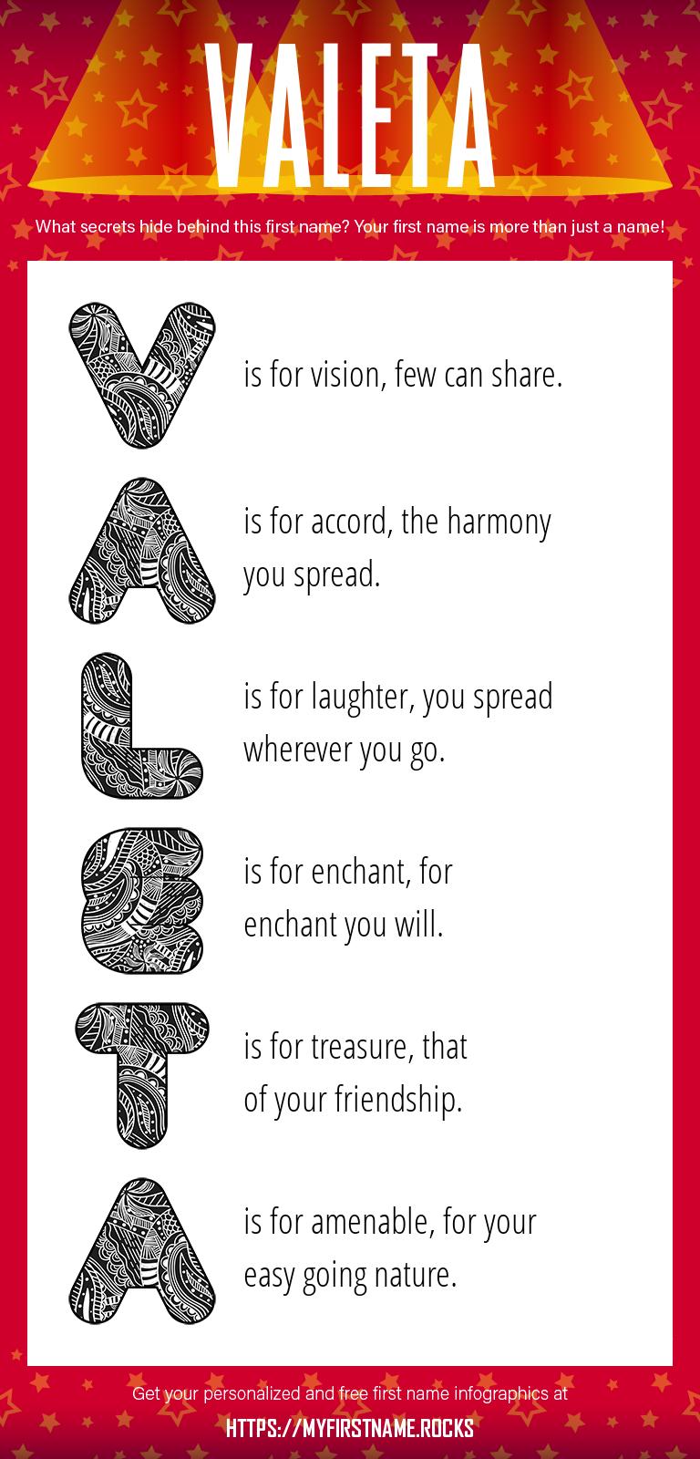 Valeta Infographics