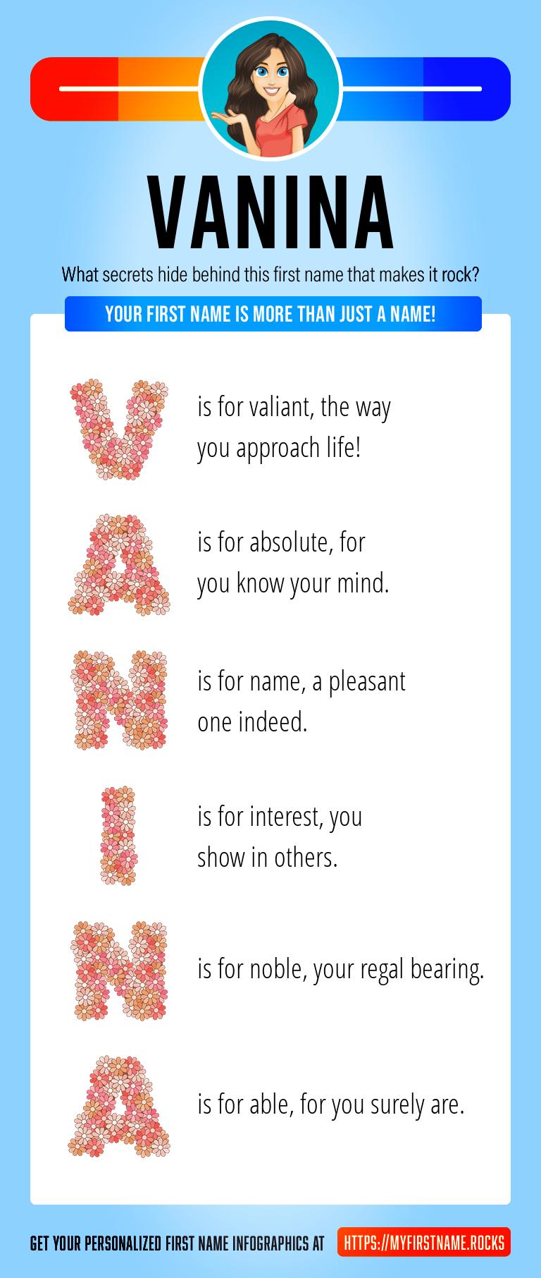 Vanina Infographics