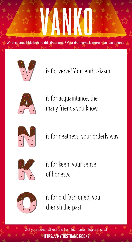 Vanko Infographics