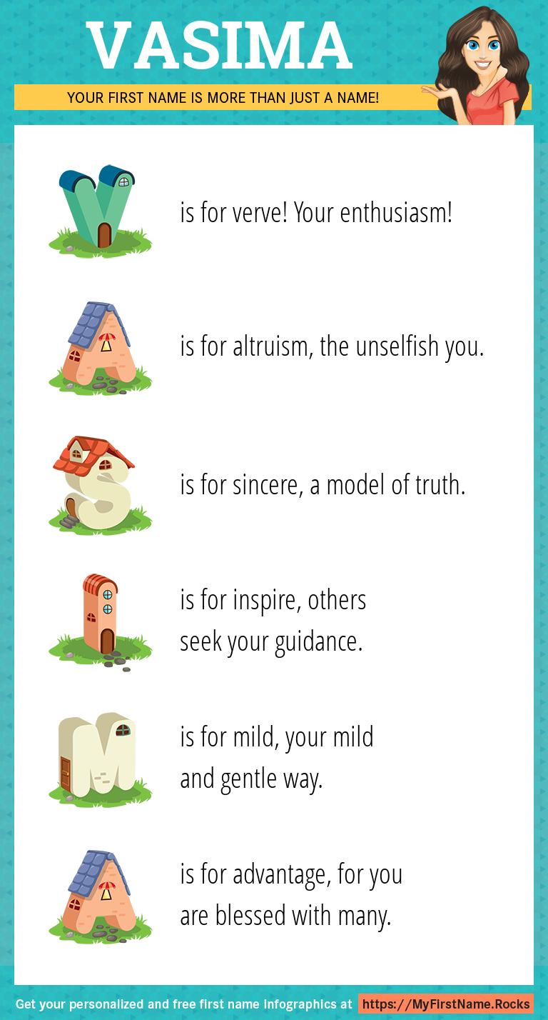 Vasima Infographics
