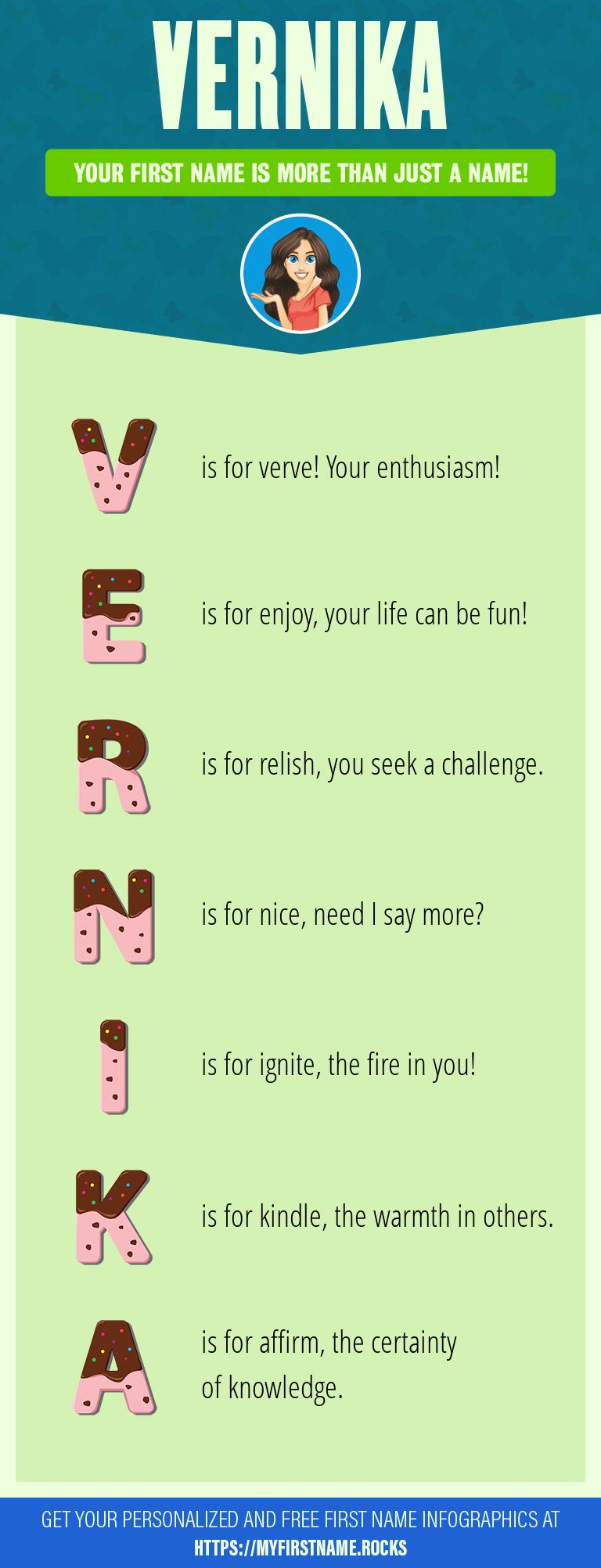 Vernika Infographics