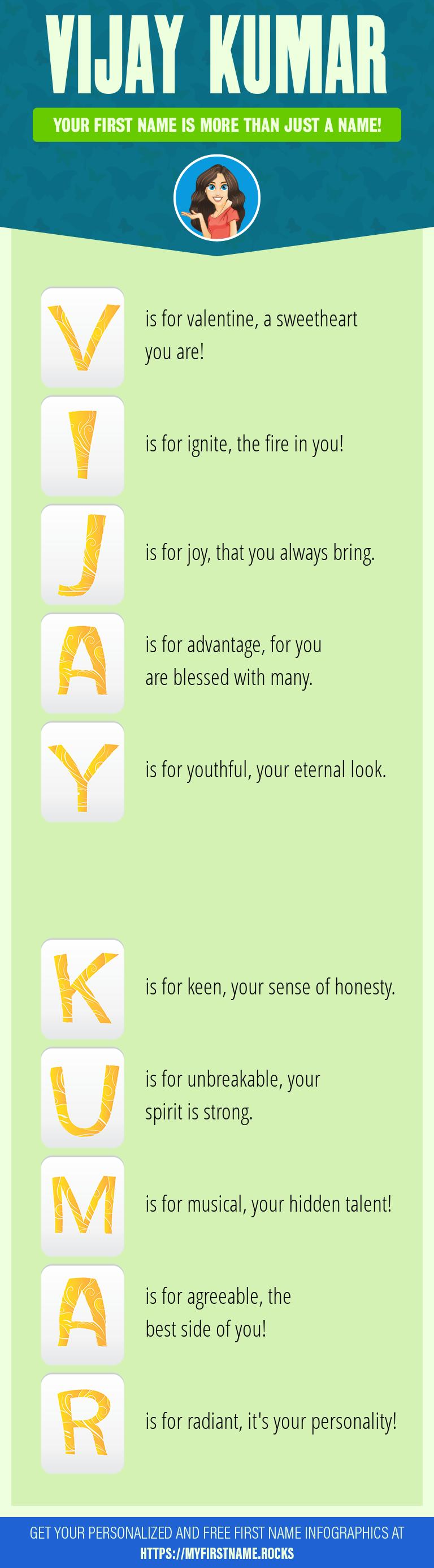 Vijay Kumar Infographics