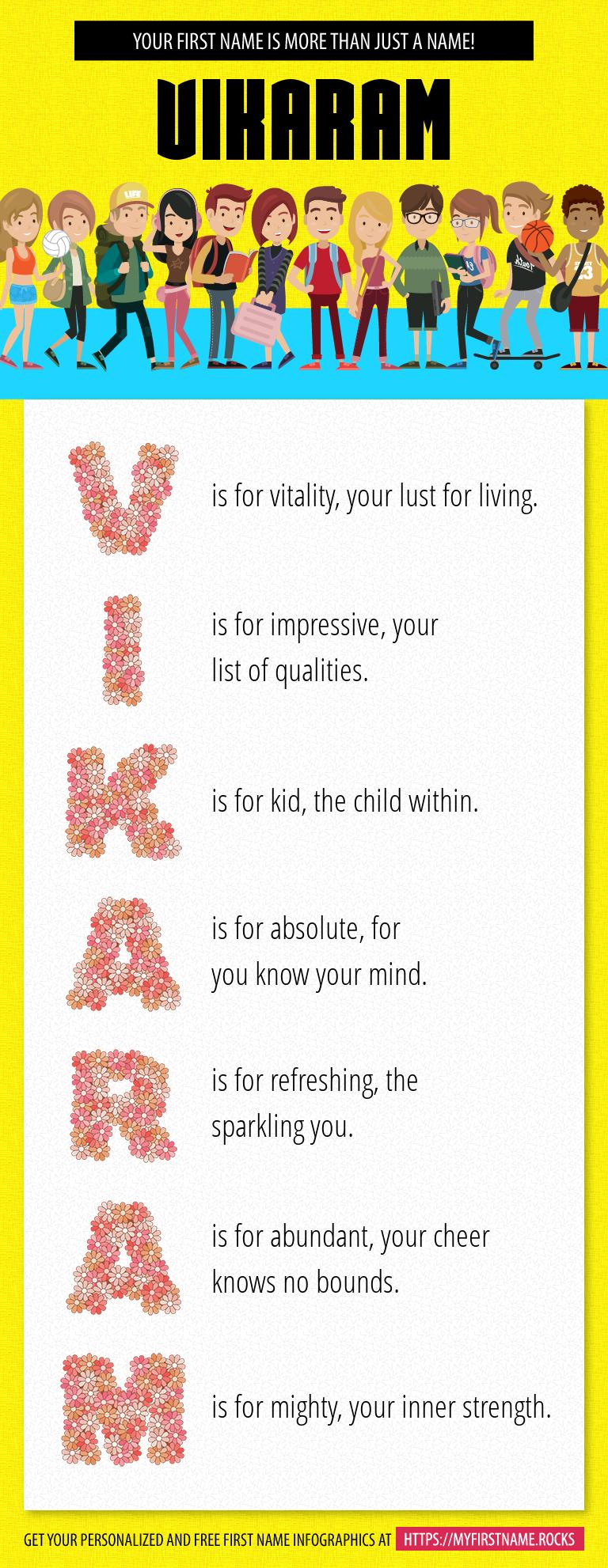 Vikaram Infographics