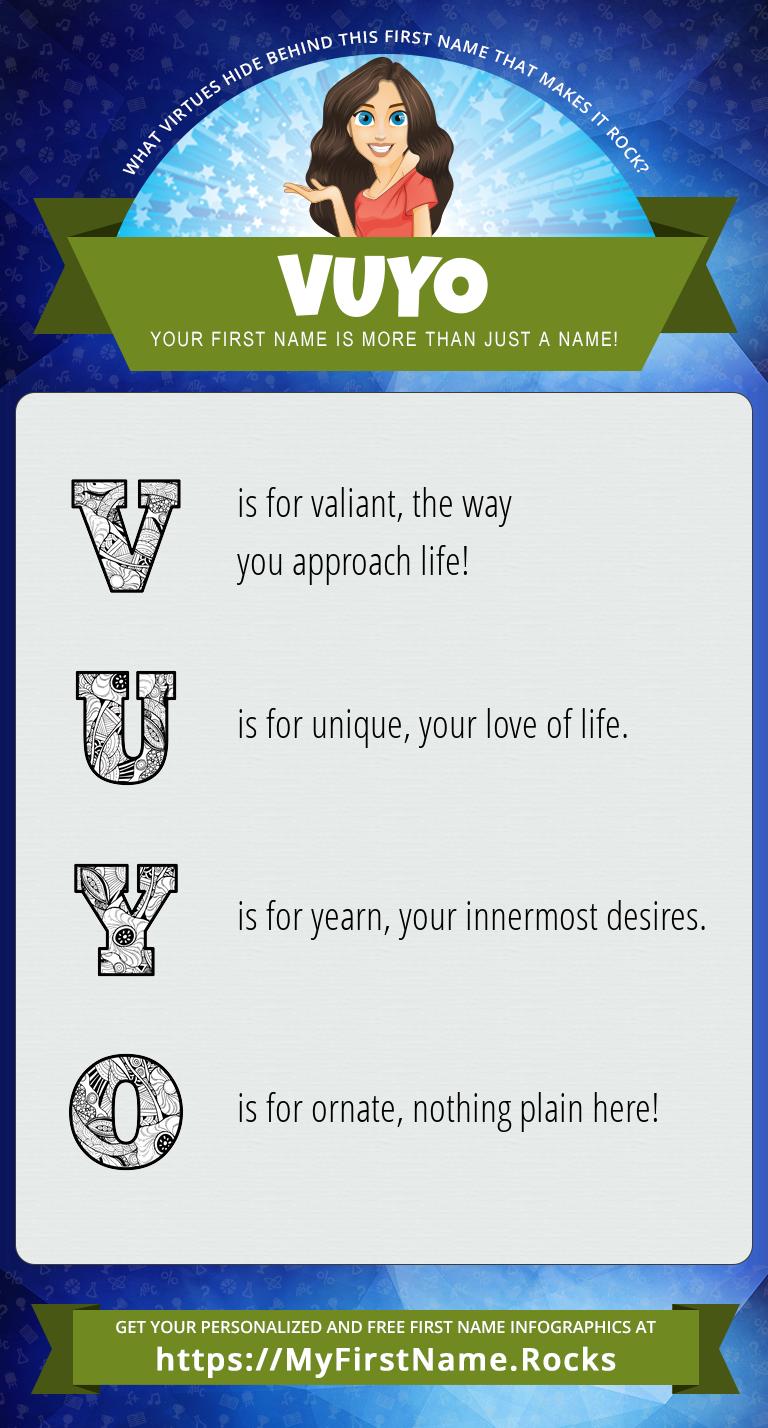 Vuyo Infographics