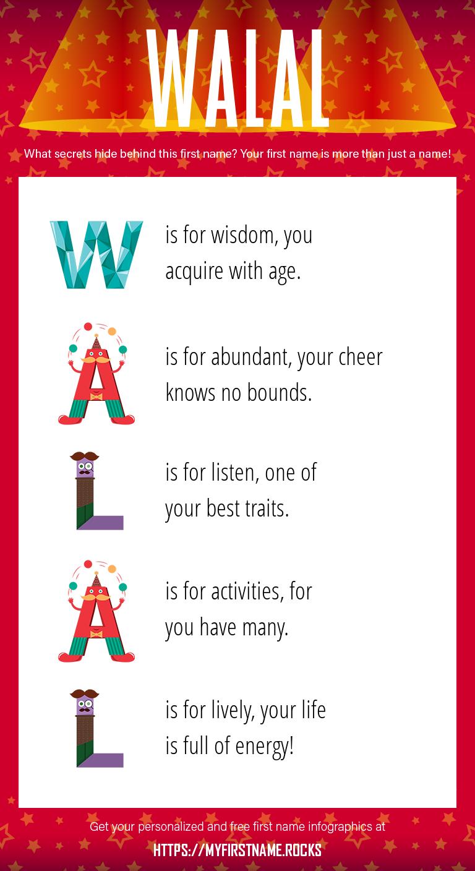 Walal Infographics