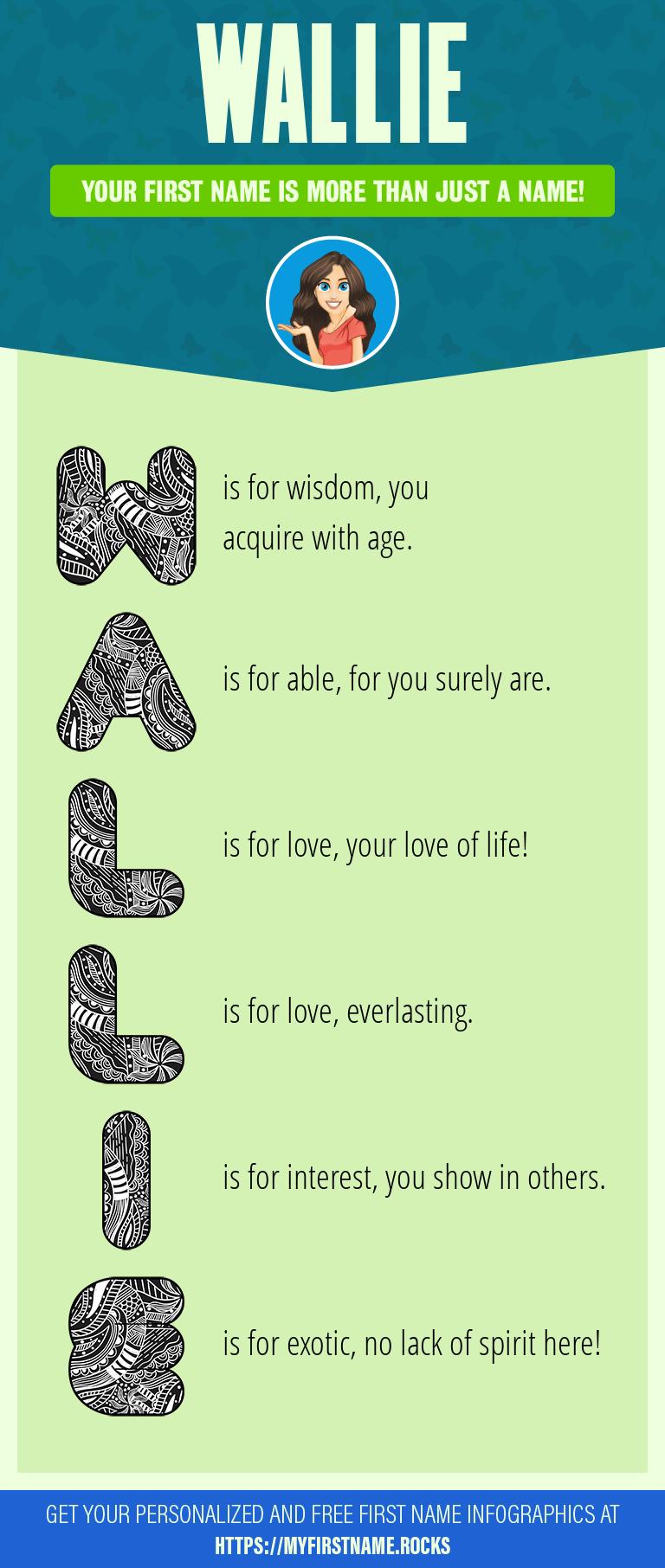 Wallie Infographics