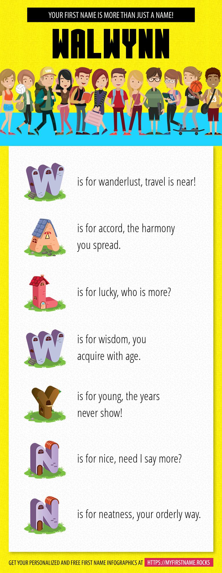Walwynn Infographics
