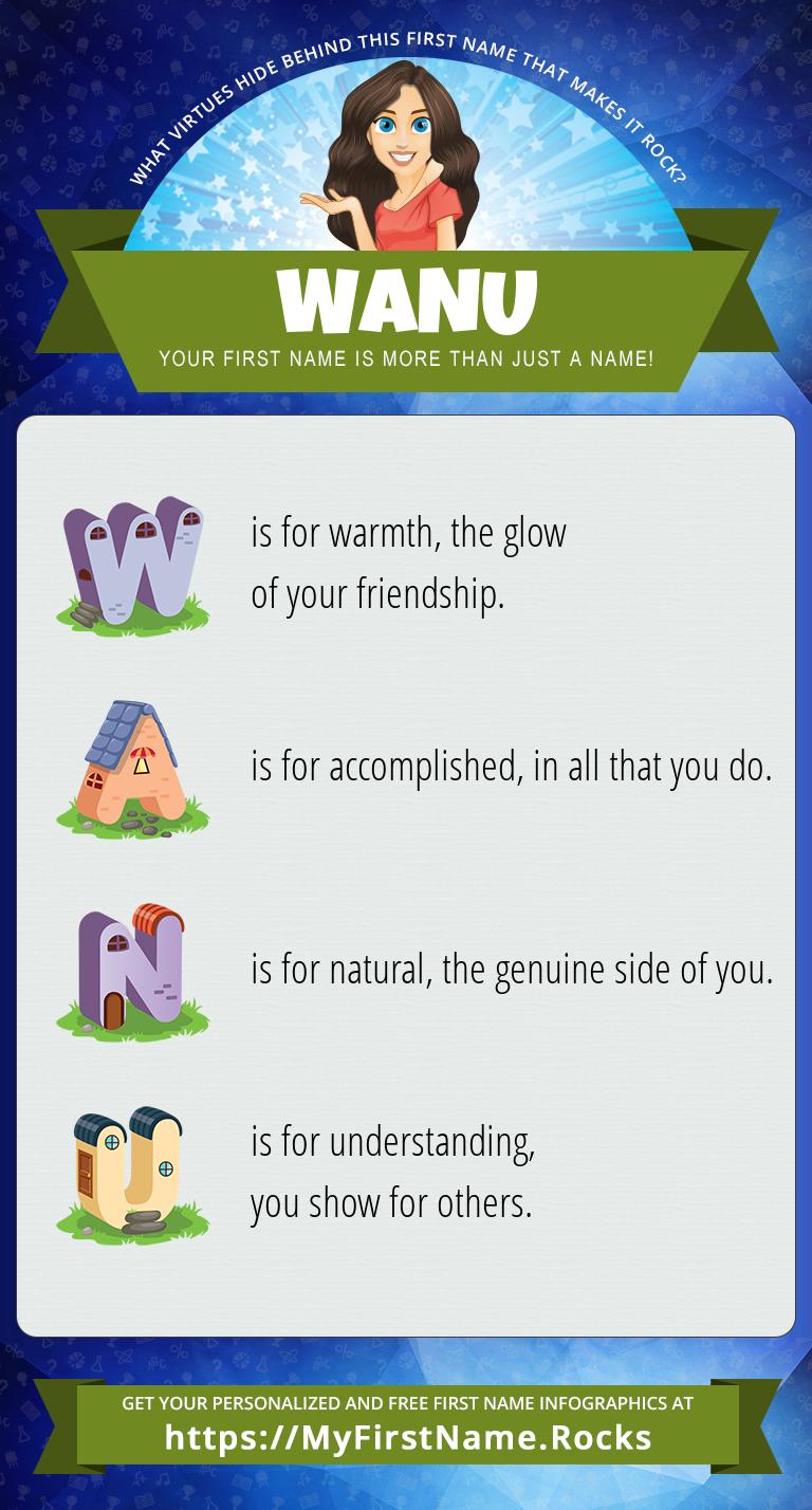 Wanu Infographics