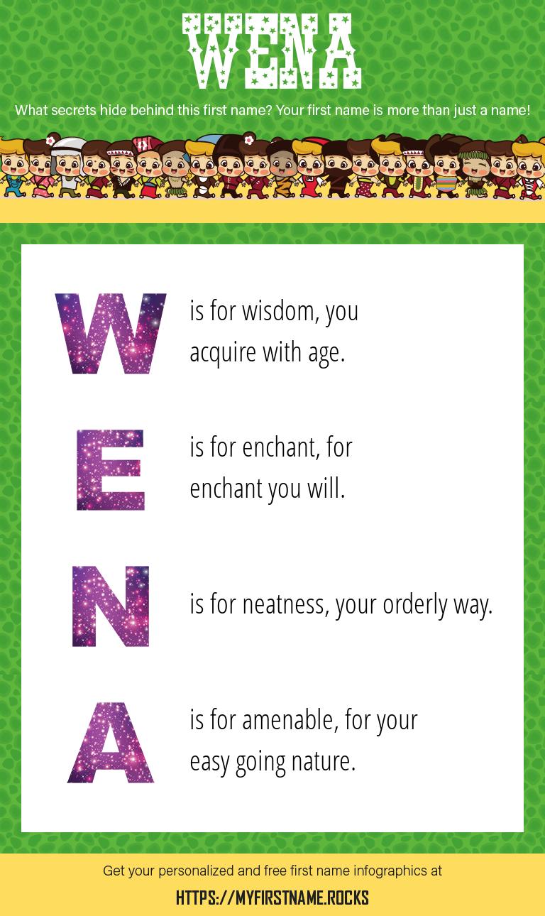 Wena Infographics
