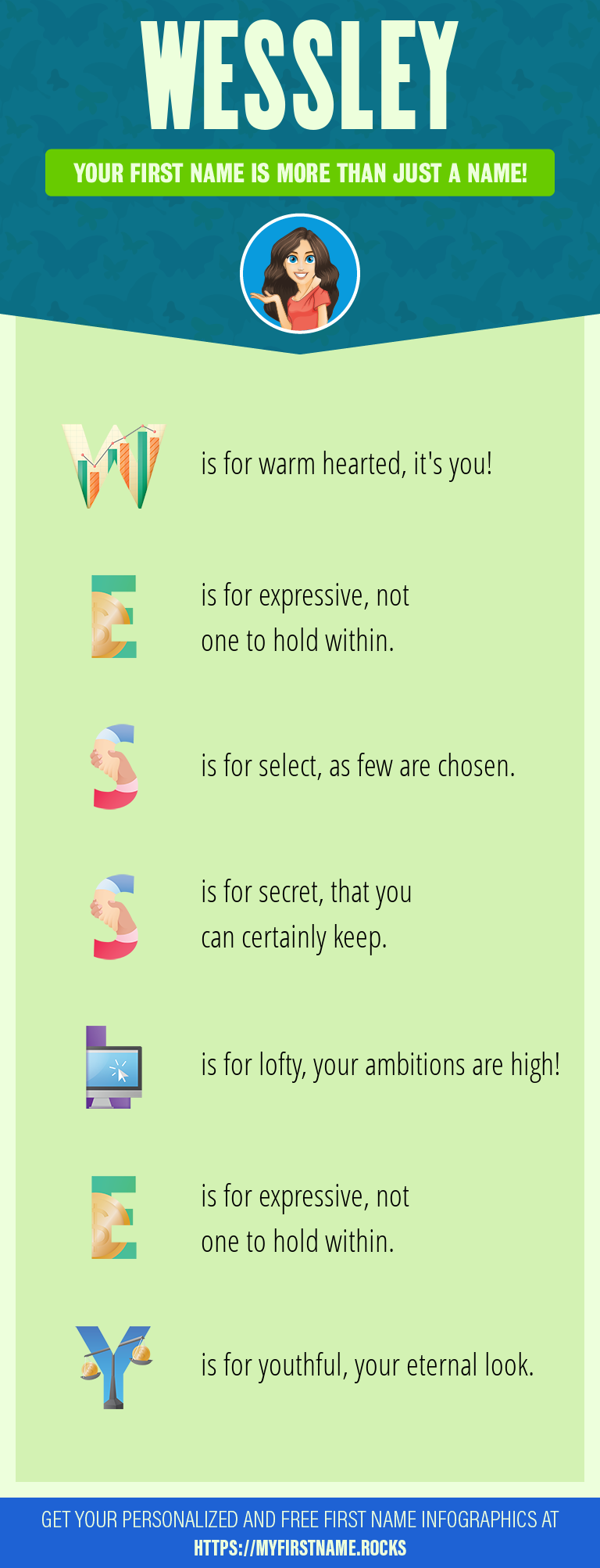Wessley Infographics
