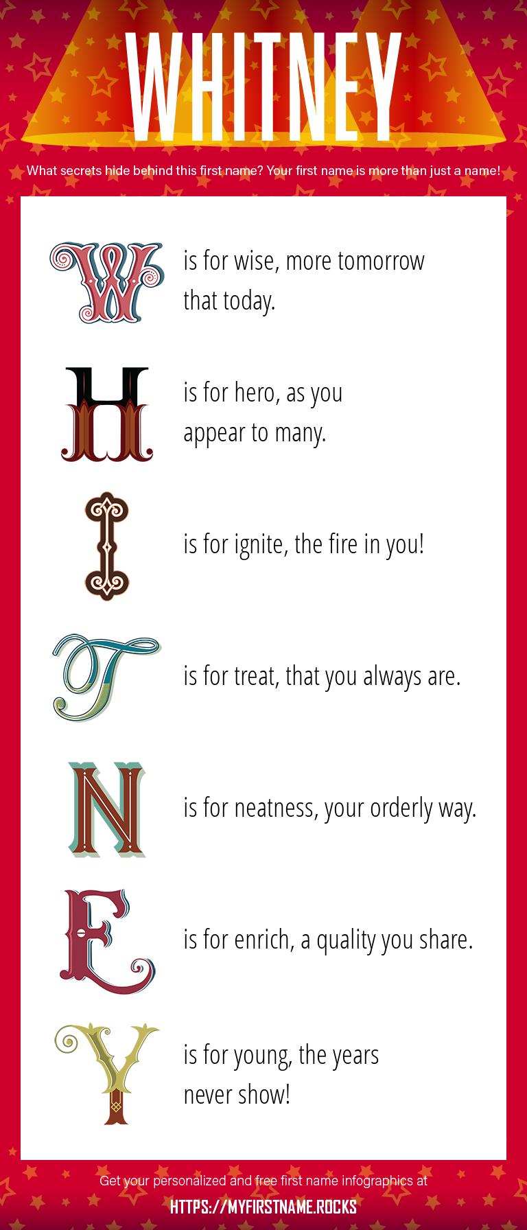Whitney Infographics