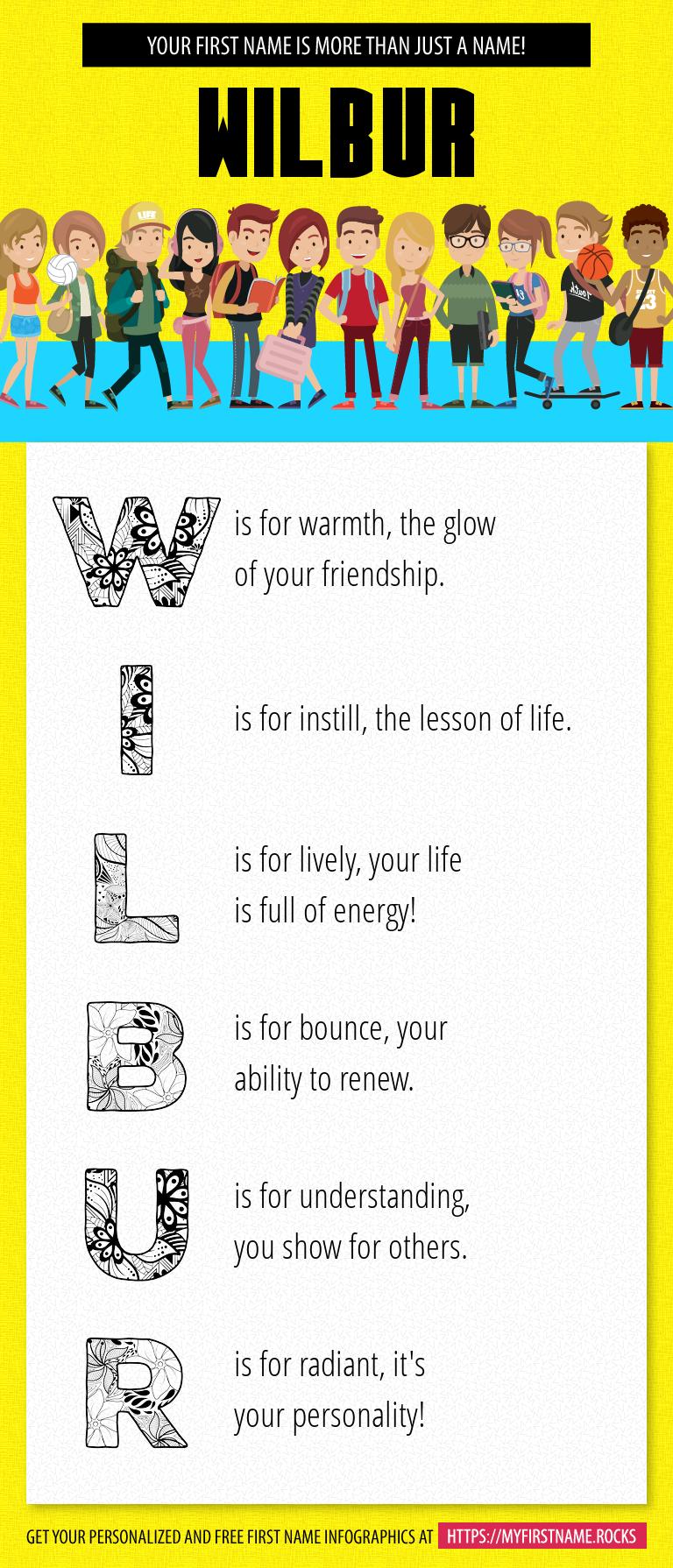 Wilbur Infographics