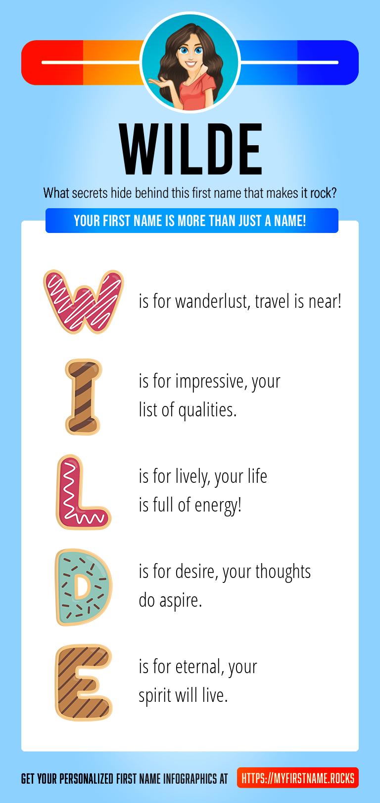 Wilde Infographics