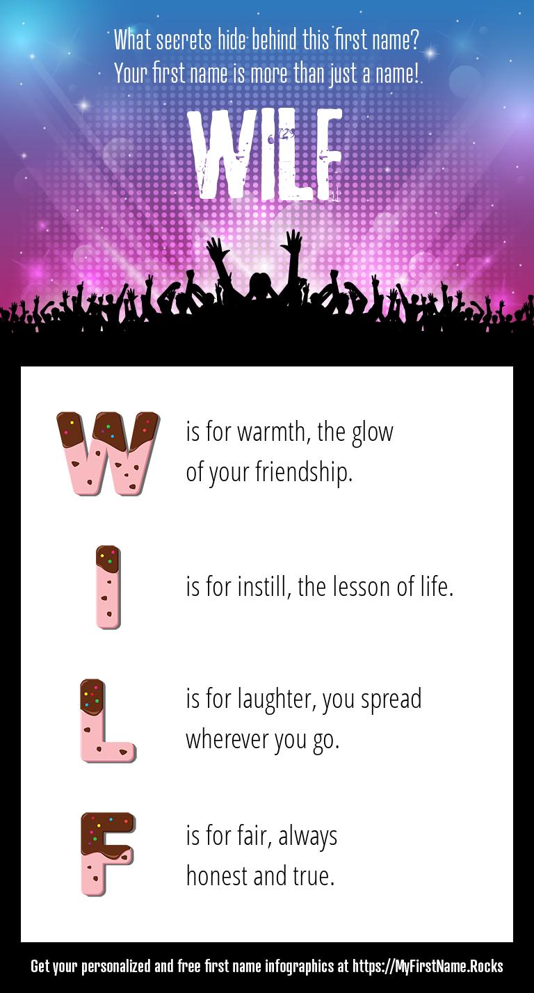 Wilf Infographics